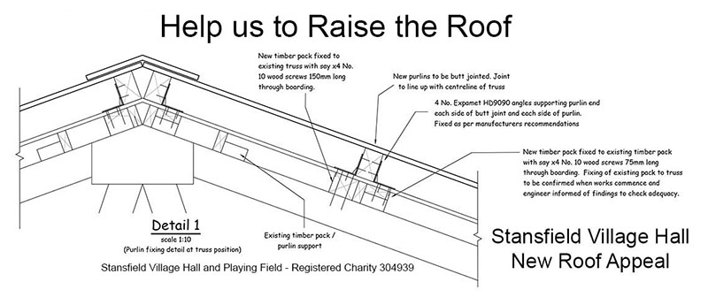 Raise the Roof Appeal
